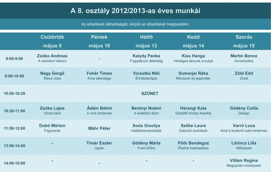 Eves_munka_eloadas_utemezes_2013_majus